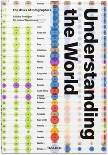 Understanding the World; The Atlas of Infographics