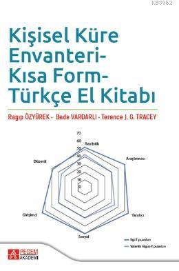 Kişisel Küre Envanteri- Kısa Form-Türkçe El Kitabı