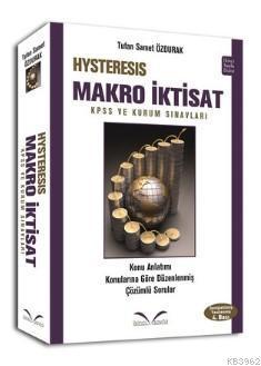 Hysteresis - Makro İktisat