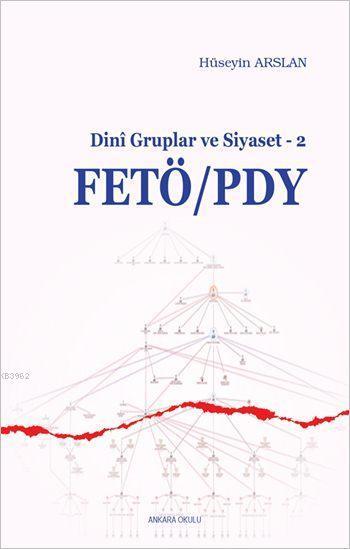 FETÖ/PDY; Dinî Gruplar ve Siyaset - 2
