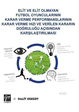 Elit ve Elit Olmayan Futbol Oyuncularının Karar Verme Performanslarının Karar Verme Hızı ve Verilen Kararın Doğruluğu Açısından Karşılaştırılması