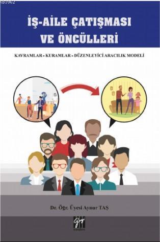 İş Aile Çatışması ve Öncülleri Kavramlar Kuramlar Düzenleyici Aracılık Modeli