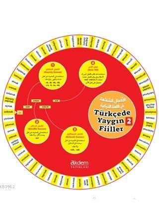 Türkçede Yaygın Filler Kelime Çarkları 2