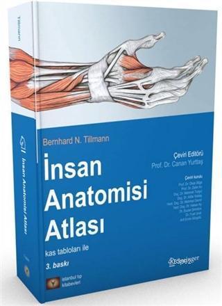 İnsan Anatomisi Atlası; Kas Tablosu İle