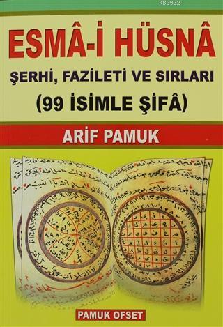 Esma-i Hüsna Şerhi, Fazileti ve Sırları; (Dua-001) - 99 İsimle Şifa