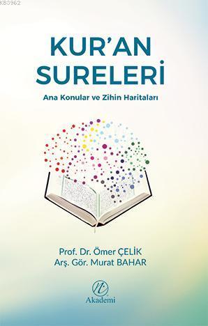 Kur'an Sureleri; Ana Konular ve Zihin Haritaları